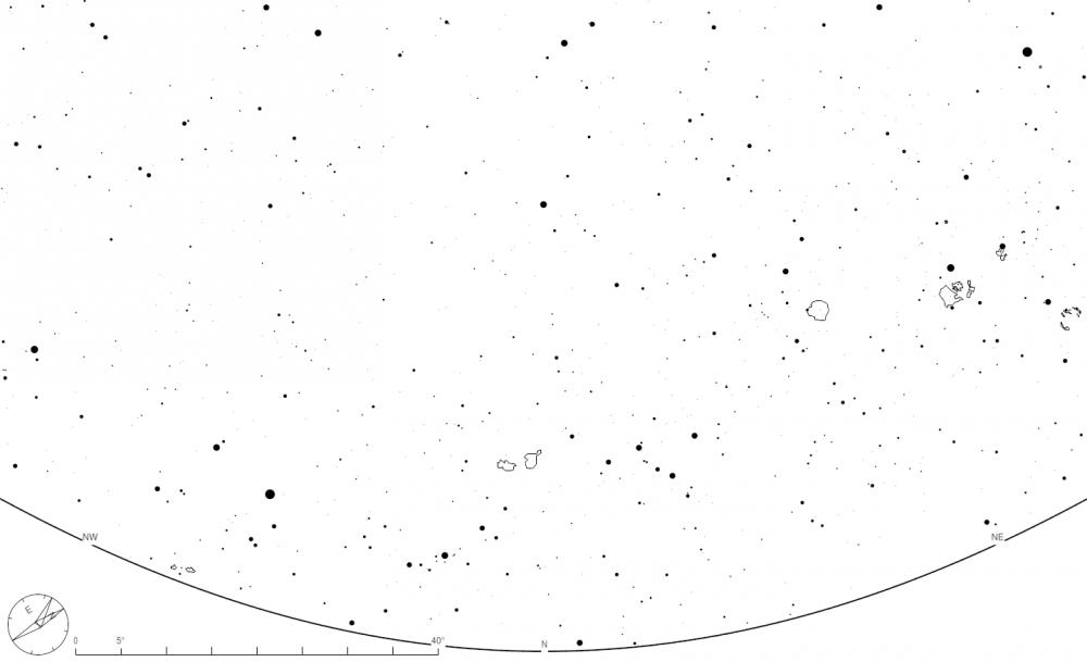 Horizon nord