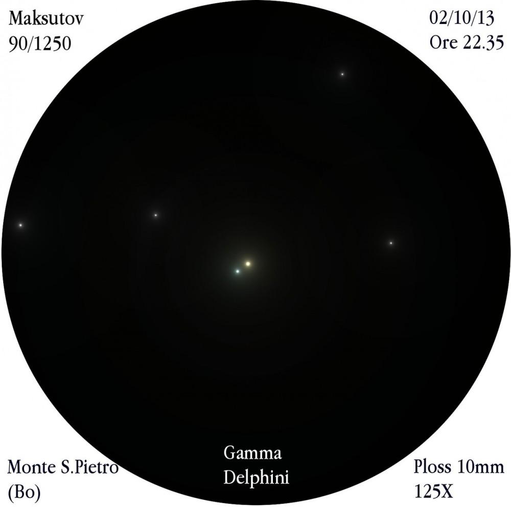 Gamma du Dauphin