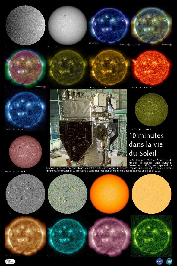 Dix minutes dans la vie du Soleil